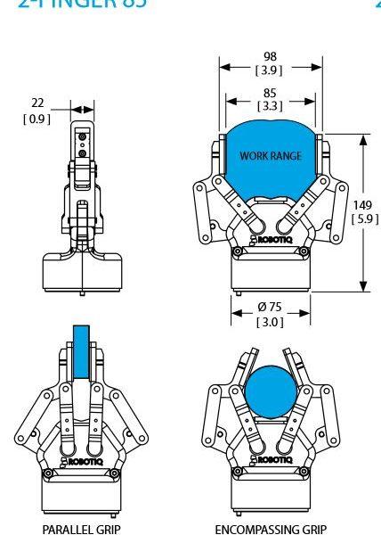 cobotdepot robot gripper information